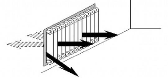 fólia za radiátor